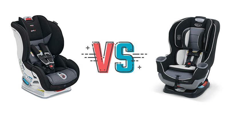 graco extend2fit vs britax marathon comparison