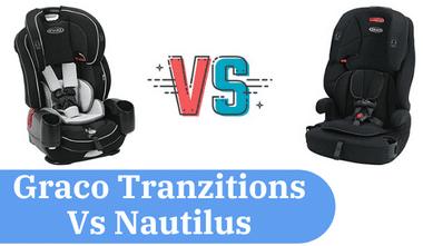 graco tranzitions vs nautilus comparison