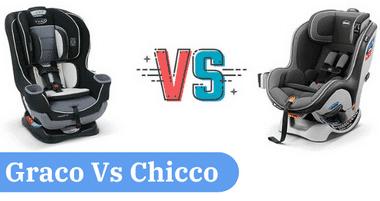 graco vs chicco